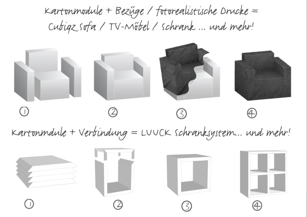 Cubiqz Pappmöbel; Montage und Installation