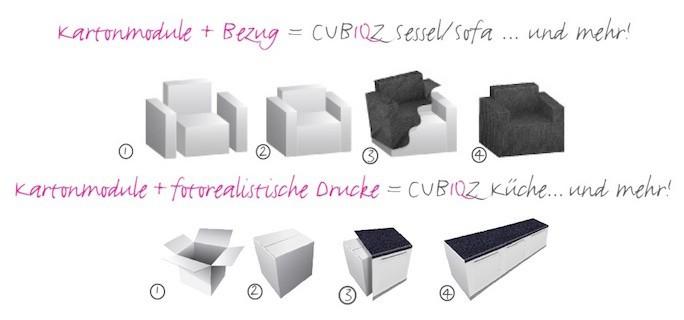 cubiqz: so funktioniert's!